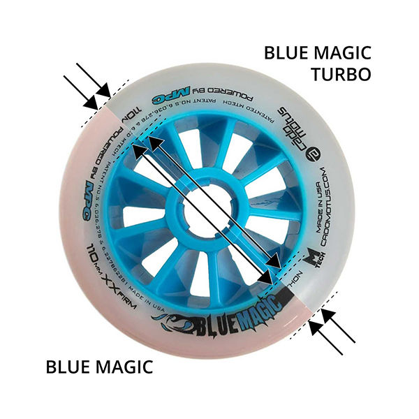 CADOMOTUS Rueda Blue Magic TURBO 110